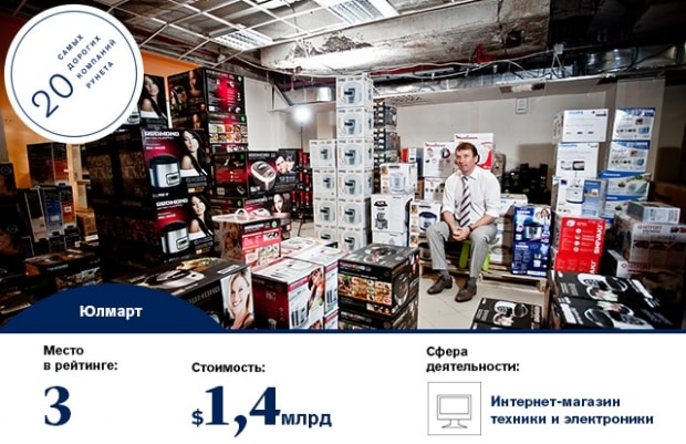 форбс, рунет, рейтинг