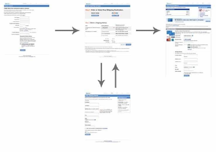 UX, дизайн, юзабилити, ecommerce