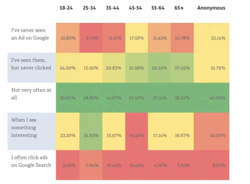 google, интернет-маркетинг