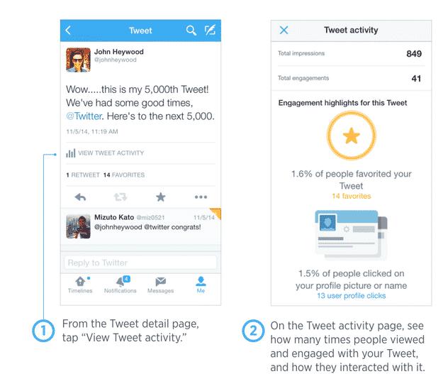 twitter, аналитика, mobile