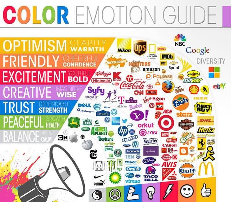 эмоции, юзабилити, вебдизайн, ecommerce