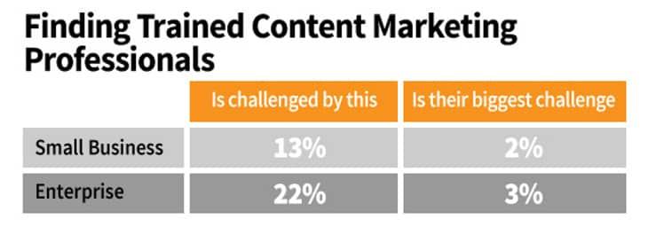 контент, маркетинг, малый бизнес