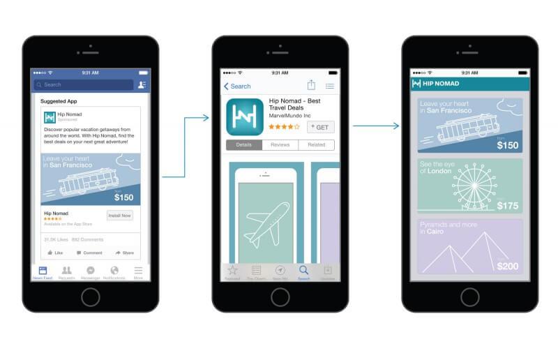 facebook, реклама, приложения