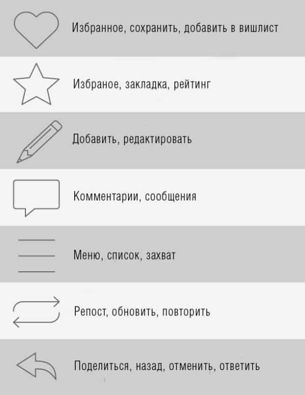 иконки, интерфейс, юзабилити