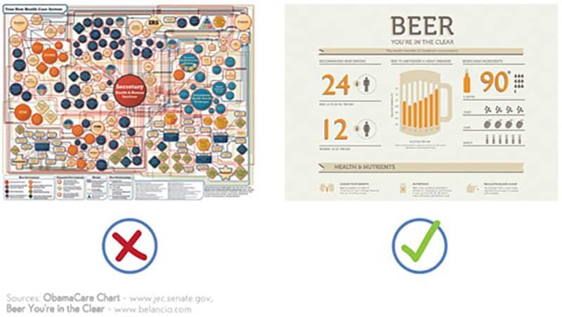 инфографика, создания, ошибки