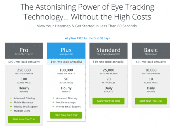 power-of-eye-tracking