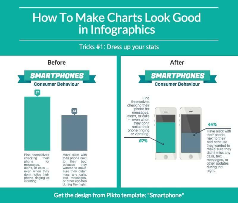 инфографика, контент, создание