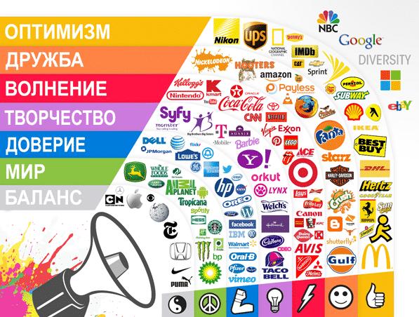 Ecommerce, интернет-маркетинг, реклама, стратегия, креатив, идеи