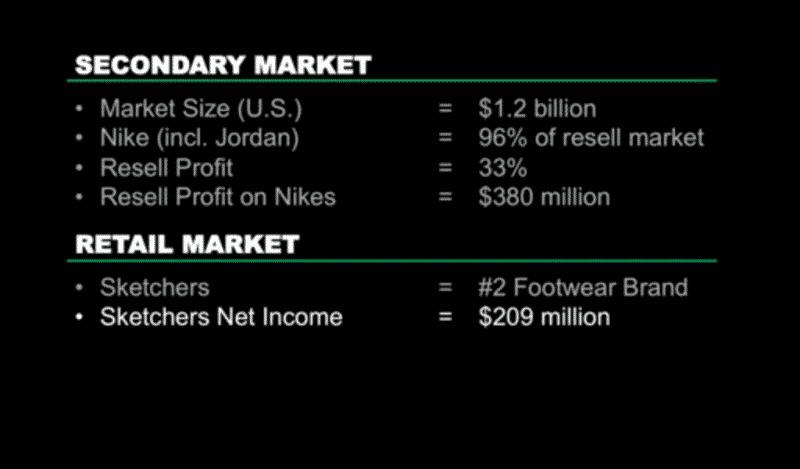 интернет-маркетинг, nike, коммерция, стратегия, ecommerce, аудитория