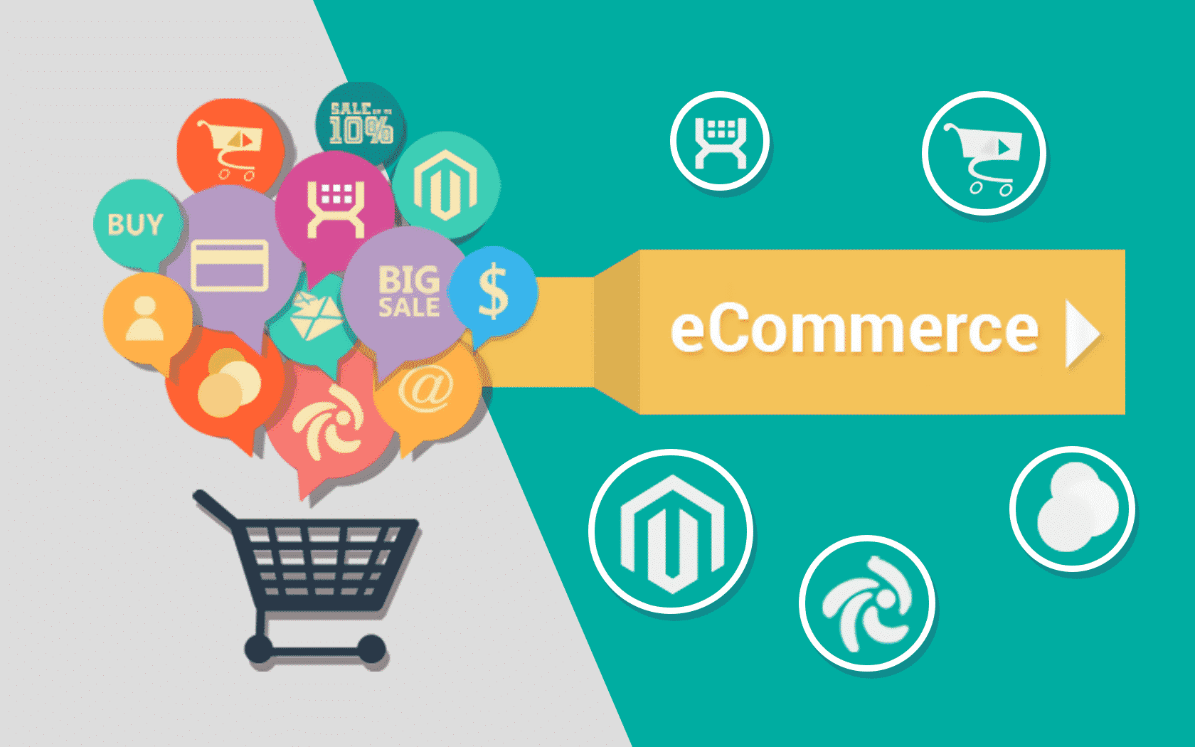 ecommerce, бизнес, интернет-маркетинг, реклама, стратегия