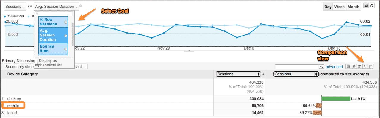 Google Analytics, аналитика, контент-маркетинг, стратегия