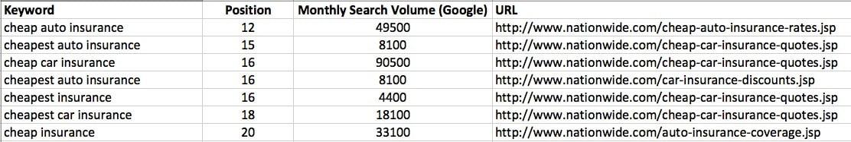 seo, аналитика, бизнес, бренды, интернет-маркетинг, конверсия, контент, маркетинговое исследование, стратегия