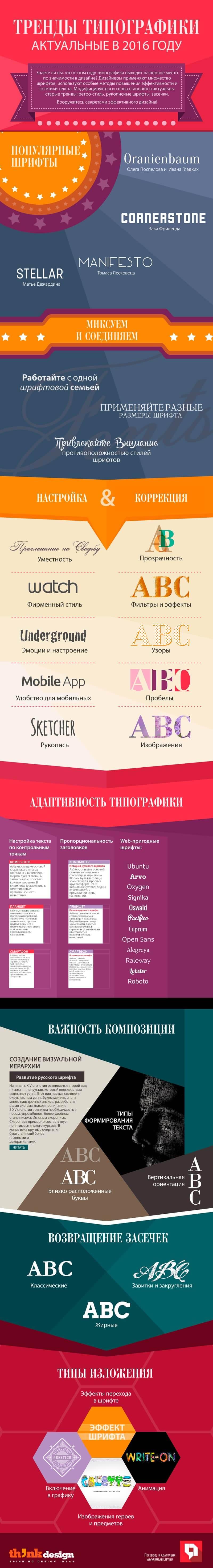 Типографика, тренды, инфографика, шрифт, засечки, дизайн, оформительство, web-дизайн