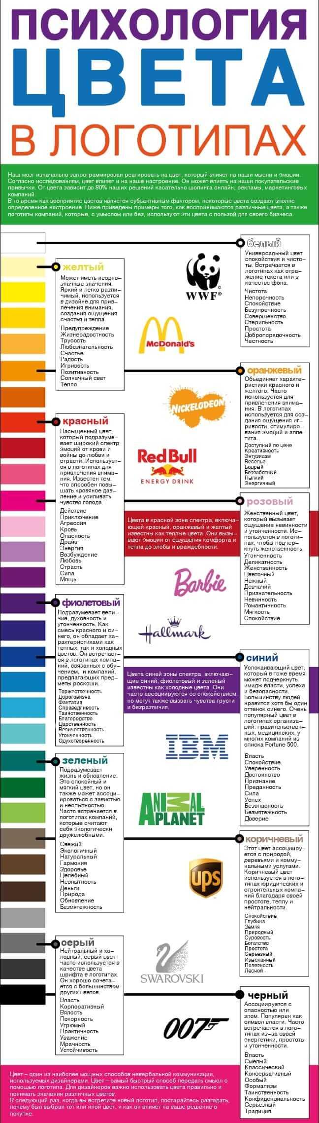 бренды, веб дизайн, креатив, психология, выбор цветов, цвет