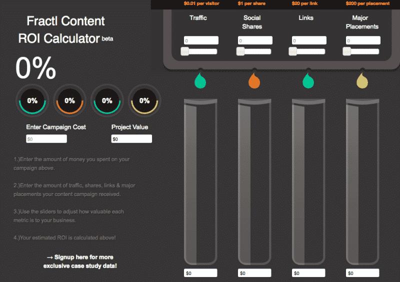 контент, контент-маркетинг, визуализация