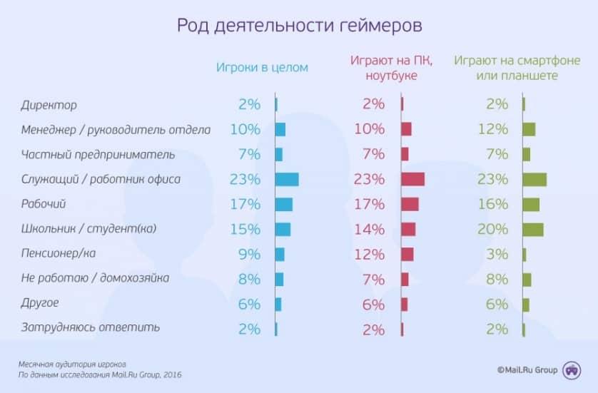 исследование, рунет, Россия
