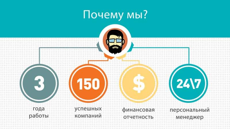 инфографика, дизайн, контент, креатив, шаблоны, идеи, креативные идеи, создание инфографики, визуальный контент