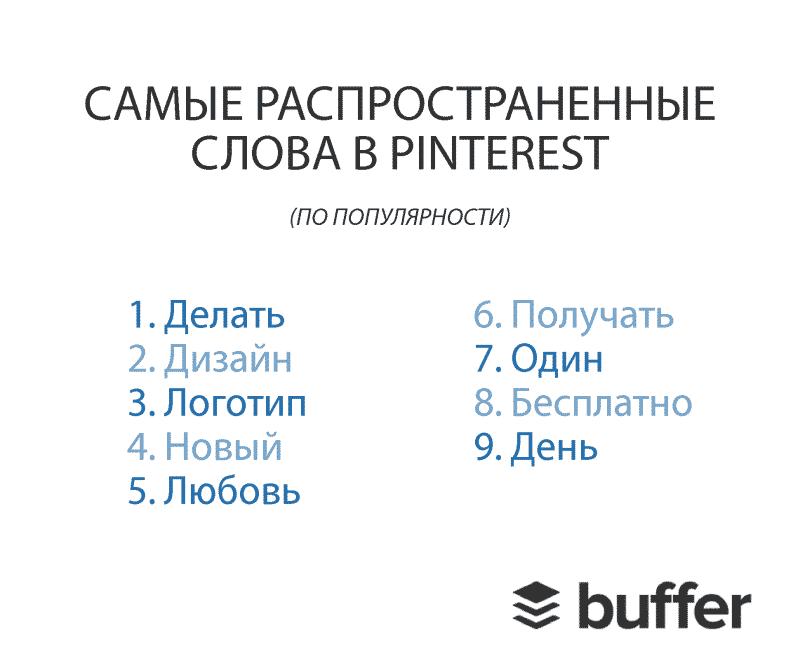 Pinterest, аналитика, аудитория, бизнес, бренды, интернет-маркетинг, исследование, контент, креатив, маркетинг, социальные сети, соцсети, стратегия