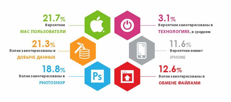 email маркетинг, ecommerce, smm, аналитика, аудитория, бизнес, интернет-маркетинг, контент-маркетинг, маркетинг, продвижение, реклама, стратегия, соцсети, поколение X, цифровое поколение, поколение C, миллениалы, поколения