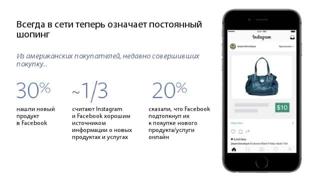 ecommerce, facebook, instagram, smm, Тренды, аналитика, аудитория, бизнес, интернет-маркетинг, дизайн, продвижение, соцсети, стратегия, мобайл, мобильная аудитория, мобильная конверсия