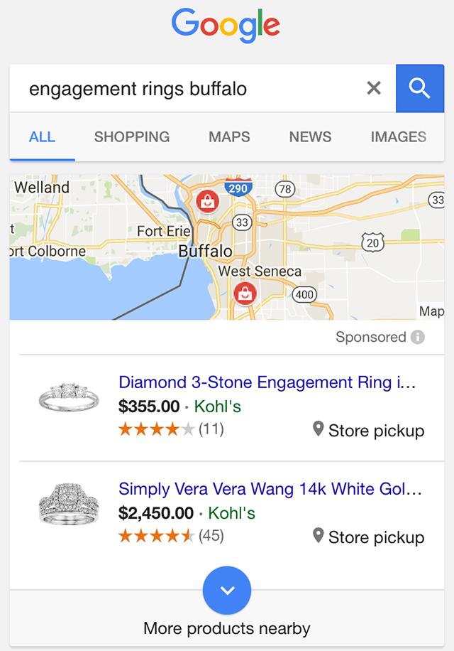 google тестирование