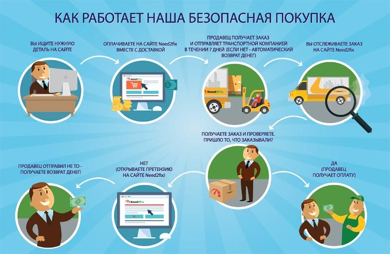 ecommerce, аудитория, бизнес, бренды, интернет-маркетинг, продвижение, стратегия, ритейл, психология в маркетинге, психология аудитории, психология, срочность, цена, скидки, ценностное предложение