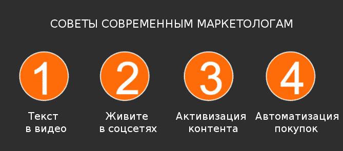 интернет-маркетинг, продвижение, Тренды, ecommerce, аналитика, аудитория, бизнес, контент, видео, маркетинг, стратегия, социальные сети, мобайл, поиск, онлайн-покупки, стратегия на 2017, inboud-маркетинг