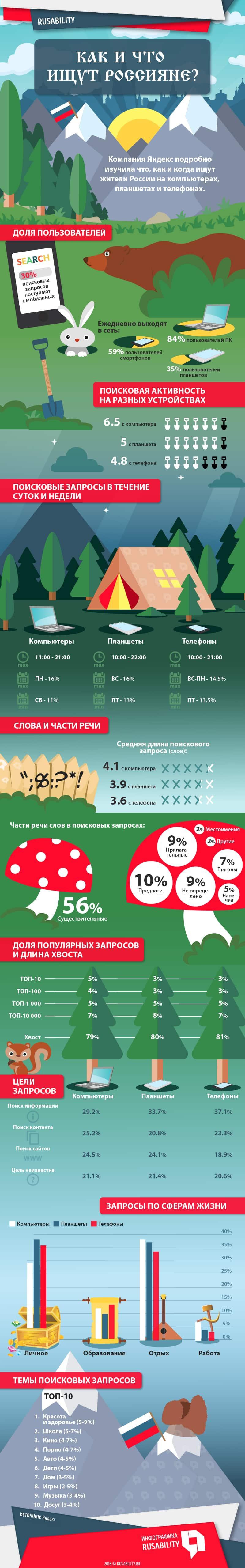 забавные иллюстраций, инфографика