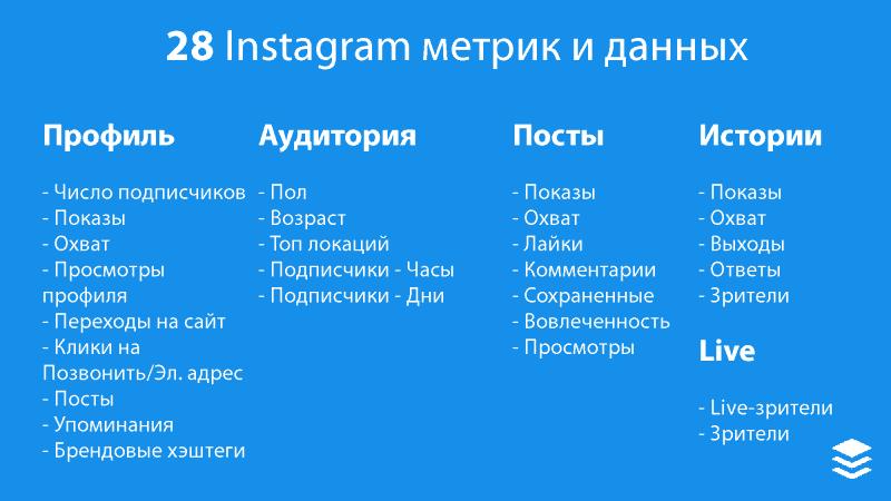 instagram, smm, аналитика, аудитория, бизнес, бренды, интернет-маркетинг, стратегия, социальные сети, соцсети, smm статистика, статистика instagram, статистика пользователей, аналитика instagram, аналитика соцсетей, маркетинговая аналитика, бизнес-инструменты, инструменты, сервисы