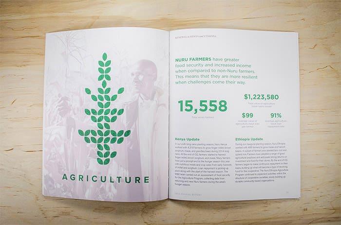 годовой отчёт, дизайн годового отчёта, оформление готового отчёта, креативные годовые отчёты, бумажный годовой отчёт