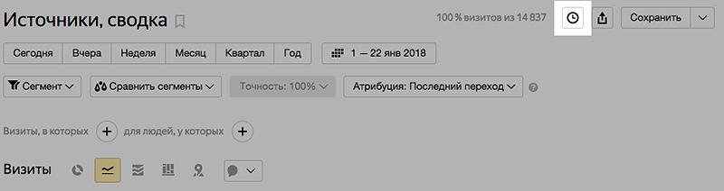 отчёты по расписанию