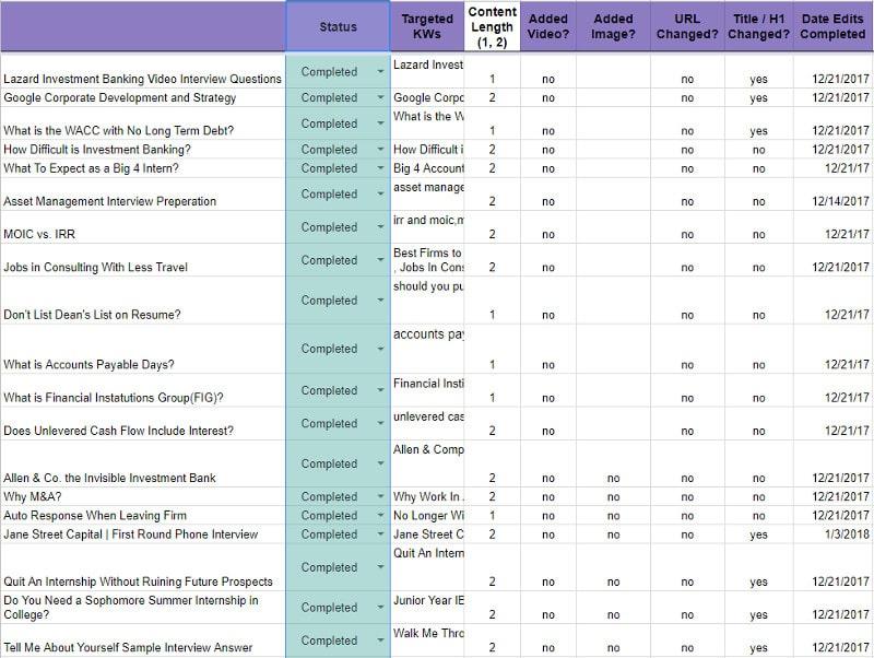 Таблица топ-200 страниц