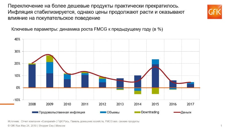 FMCG_Retail_Trends_June2018_1120x626