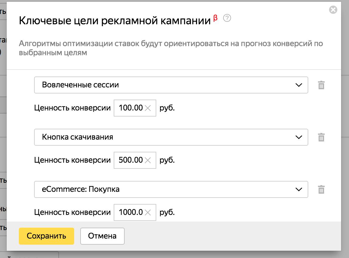Ключевые цели рекламной компании Яндекс
