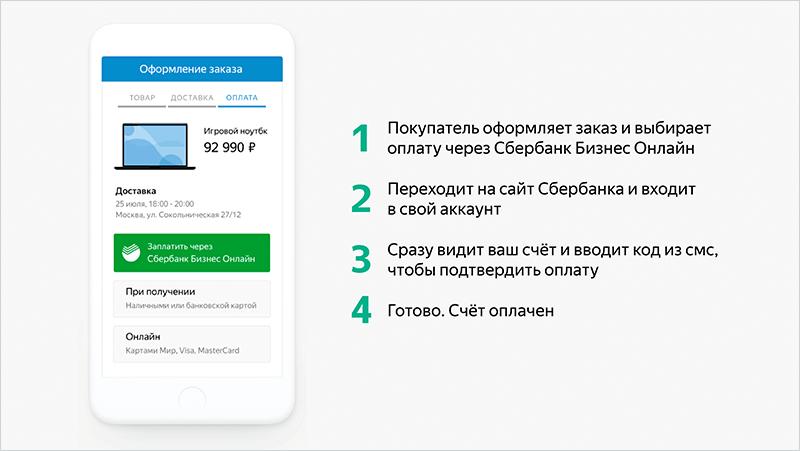 Расчёты между юрлицами Яндекс.Касса