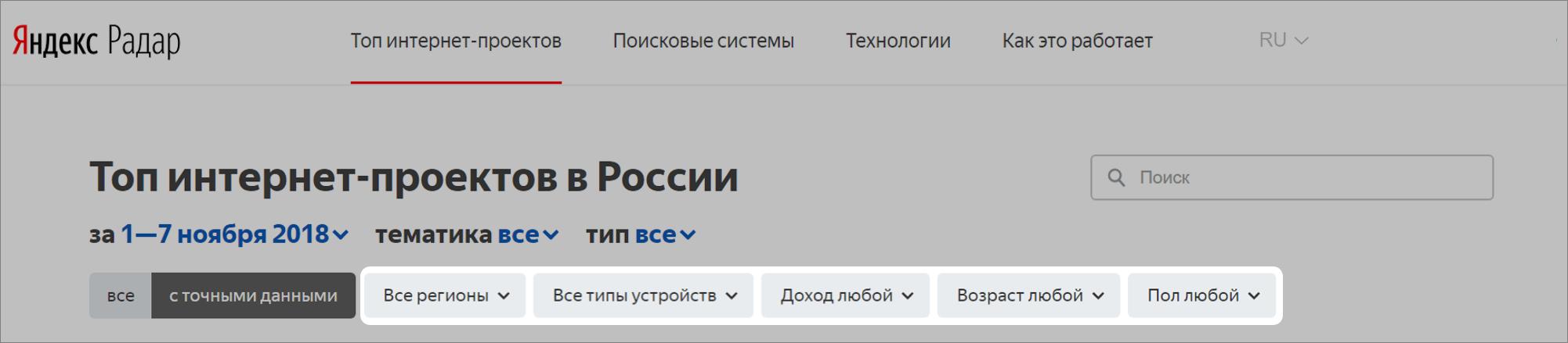 Метрики в Яндекс Радаре