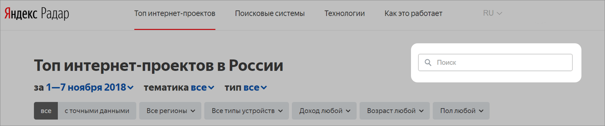 Яндекс Радар