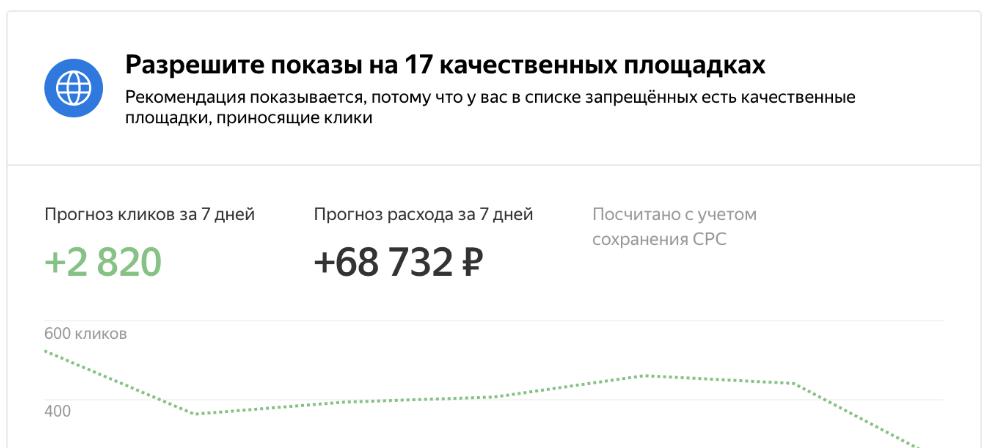 Рекомендации от Яндекс.Директа для новых конверсий