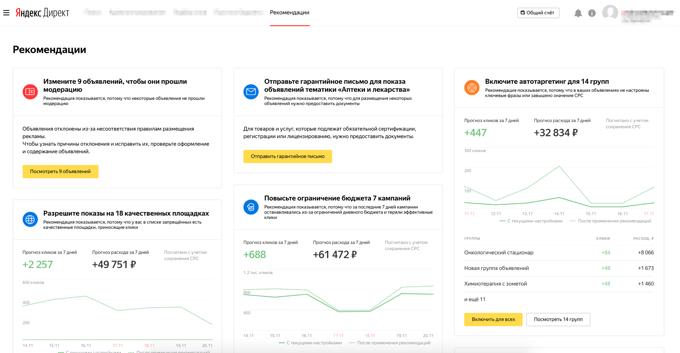 Рекомендации от Яндекс.Директа