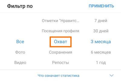 Настройка охвата Инстаграм