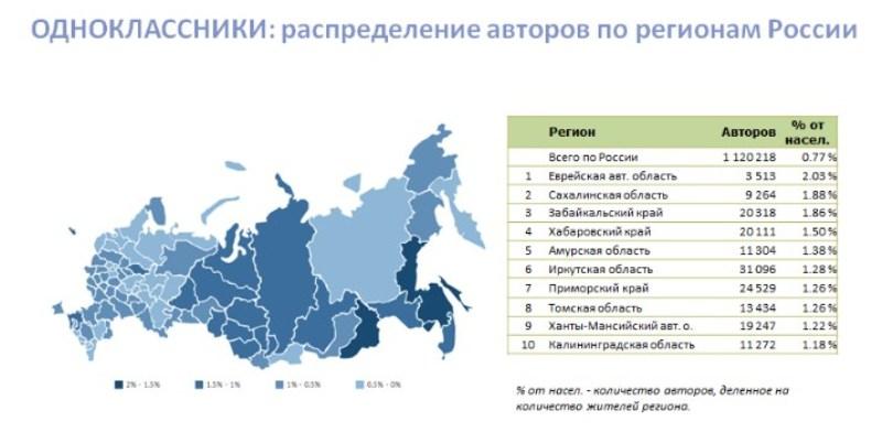 Регионы одноклассников
