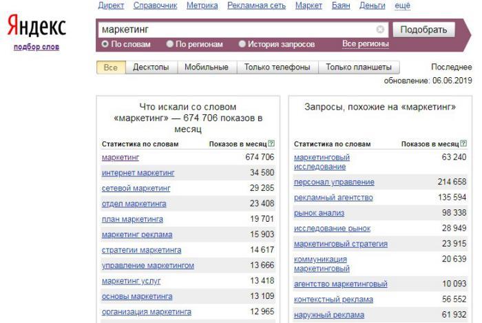 WordStat от Яндекса