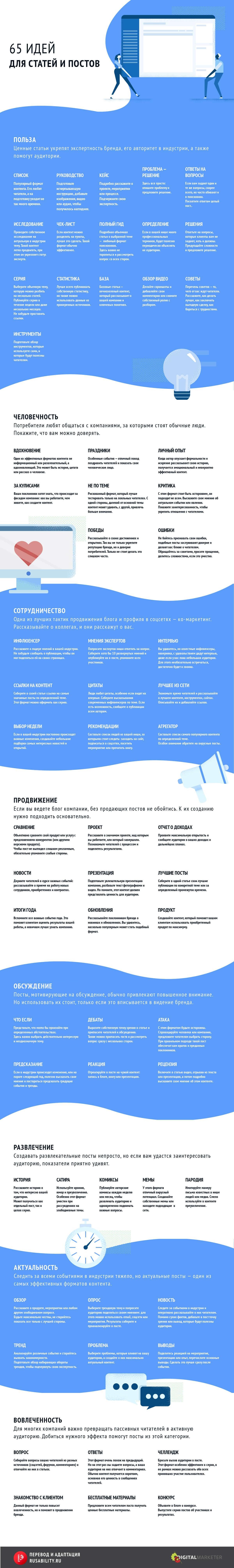 Темы для статей и постов. Инфографика