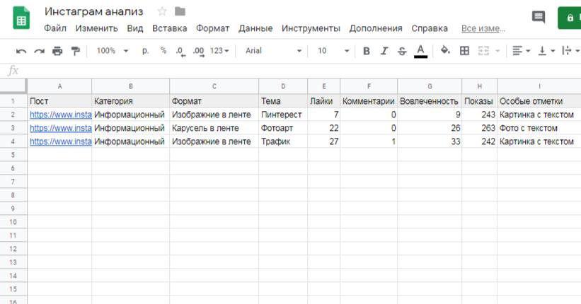 Анализ контента в Инстаграм, таблица