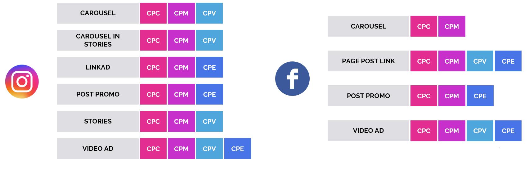 Основные форматы и модели оплаты в Branding-стратегии