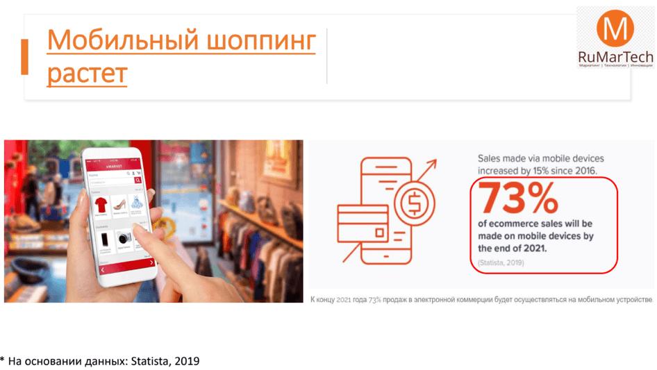 Тренды ecommerce 2