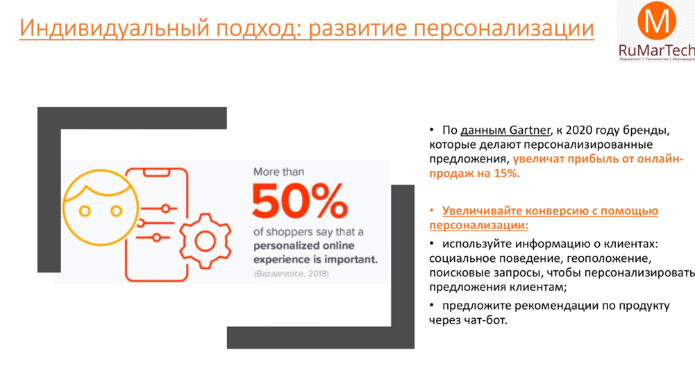 Тренды ecommerce 7