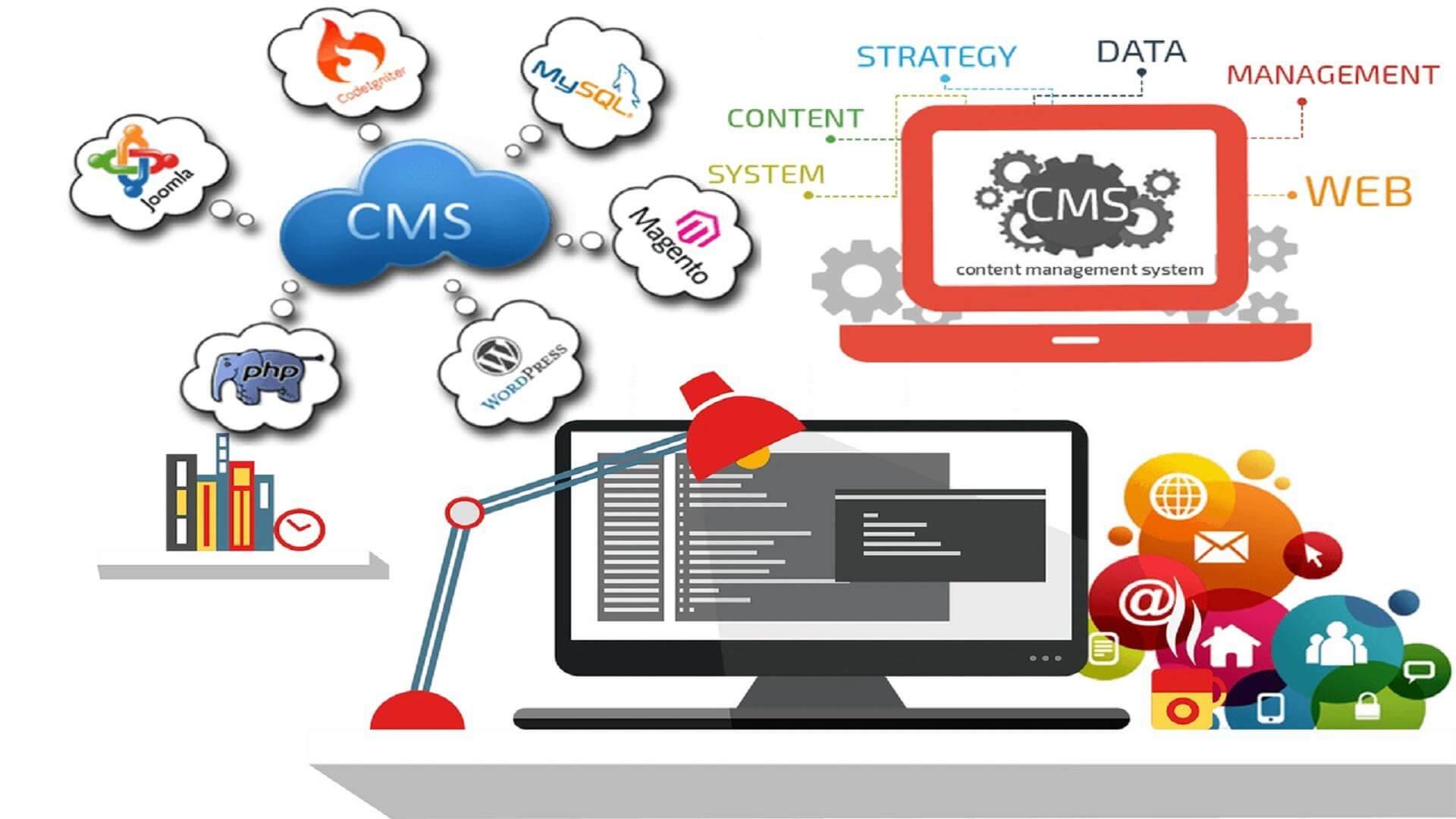 ТОП программ для создания сайтов